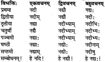 RBSE Class 7 Sanskrit परिशिष्टम् 3