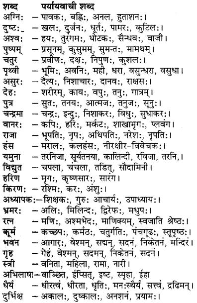 RBSE Class 7 Sanskrit व्याकरण पर्याय, समानार्थक एवं विलोम शब्दः 1