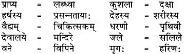 RBSE Class 7 Sanskrit व्याकरण पर्याय, समानार्थक एवं विलोम शब्दः 3