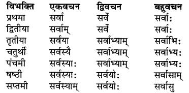 RBSE Class 7 Sanskrit व्याकरण शब्द रूप प्रकरणम् 17