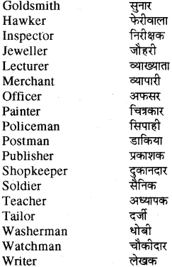 RBSE Class 8 English Useful Words of Daily Use 7