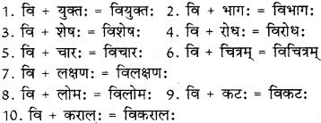 RBSE Class 8 Sanskrit व्याकरण उपसर्ग - 9