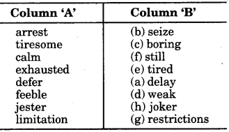 RBSE Class 9 English Grammar Antonyms and Synonyms 15