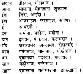 RBSE Class 9 Hindi व्याकरण प्रत्यय 6