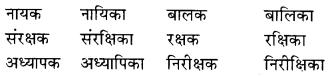 RBSE Class 9 Hindi व्याकरण लिंग 9
