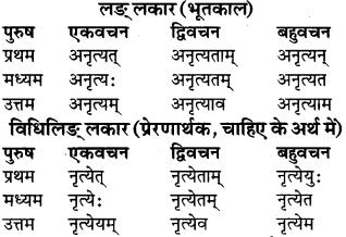 RBSE Class 9 Sanskrit व्याकरण रूप-प्रकरणम् 56