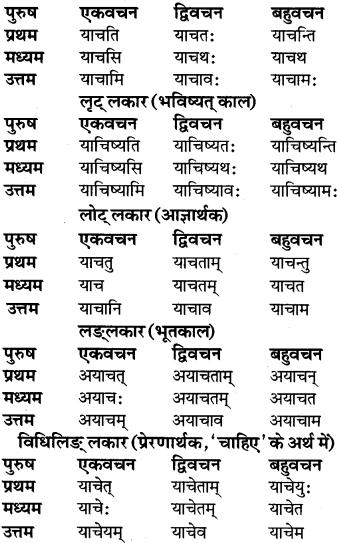 RBSE Class 9 Sanskrit व्याकरण रूप-प्रकरणम् 72