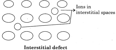 RBSE Solutions for Class 12 Chemistry Chapter 1 Solid State image 33
