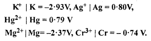 RBSE Solutions for Class 12 Chemistry Chapter 3 वैद्युत रसायन image 12