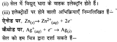 RBSE Solutions for Class 12 Chemistry Chapter 3 वैद्युत रसायन image 19