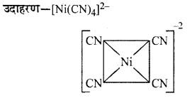 RBSE Solutions for Class 12 Chemistry Chapter 9 उपसहसंयोजक यौगिक image 4