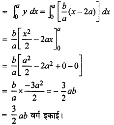 RBSE Solutions for Class 12 Maths Chapter 11समाकलन के अनुप्रयोग: क्षेत्रकलन Ex 11.1