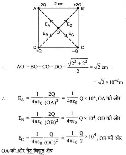 RBSE Solutions for Class 12 Physics Chapter 1 विद्युत क्षेत्र 30