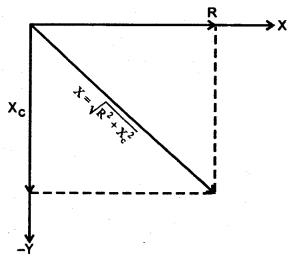 RBSE Solutions for Class 12 Physics Chapter 10 प्रत्यावर्ती धारा Q 14
