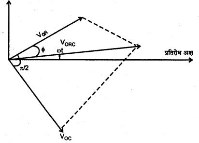 RBSE Solutions for Class 12 Physics Chapter 10 प्रत्यावर्ती धारा Q 16