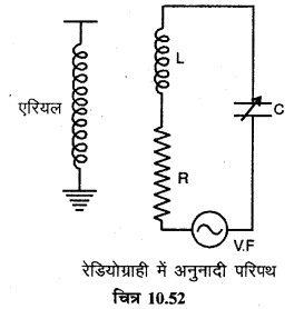 RBSE Solutions for Class 12 Physics Chapter 10 प्रत्यावर्ती धारा long Q 3.8