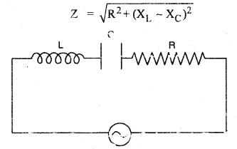 RBSE Solutions for Class 12 Physics Chapter 10 प्रत्यावर्ती धारा long Q 3