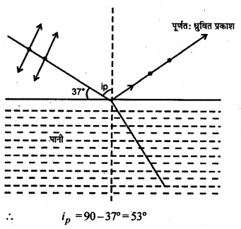 RBSE Solutions for Class 12 Physics Chapter 12 प्रकाश की प्रकृति Numeric Q 6