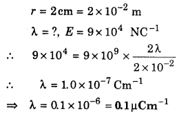 RBSE Solutions for Class 12 Physics Chapter 2 Gauss's Law and its Applications 65