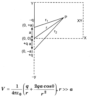 RBSE Solutions for Class 12 Physics Chapter 3 Electric Potential 78