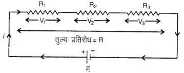 RBSE Solutions for Class 12 Physics Chapter 5 विद्युत धारा 30