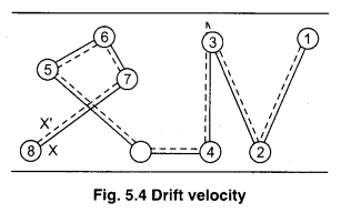 RBSE Solutions for Class 12 Physics Chapter 5 Electric Current 16
