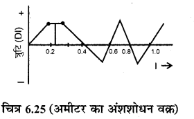 RBSE Solutions for Class 12 Physics Chapter 6 विद्युत परिपथ 34