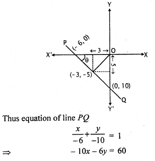 RBSE Solutions for Class 11 Maths Chapter 11 Straight Line Ex 11.1