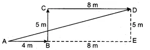 RBSE Solutions for Class 11 Physics Chapter 3 Kinematics 3