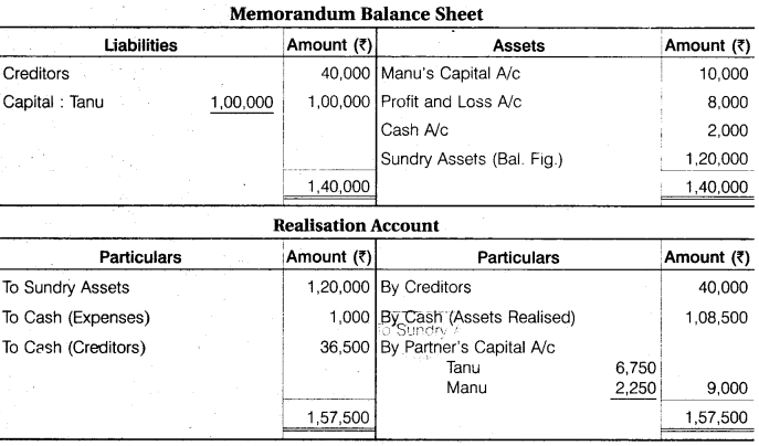 RBSE Solutions for Class 12 Accountancy Chapter 4 Dissolution of Firm