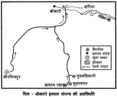 RBSE Solutions for Class 12 Geography Chapter 19 उद्योग
