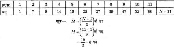 RBSE Solutions for Class 12 Pratical Geography Chapter 2 आंकड़ों का एकत्रीकरण एवं विश्लेषण