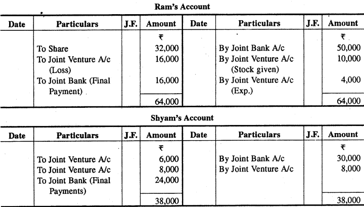 Rajasthan Board RBSE Class 12 Accountancy Chapter 7 संयुक्त साहस खाते