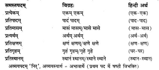 RBSE Class 10 Sanskrit व्याकरणम् समासः image 4