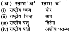 RBSE Solutions for Class 6 Social Science Chapter 9 विविधता में एकता 2