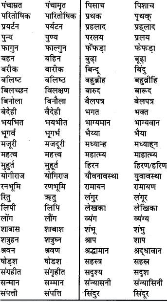 RBSE Class 7 Hindi व्याकरण वर्तनी अशुद्ध-शुद्ध शब्द 3