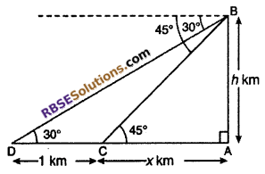 RBSE Solutions for Class 10 Maths Chapter 8 Height and Distance Miscellaneous Exercise 29