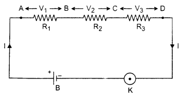 RBSE Solutions for Class 10 Science Chapter 10 Electricity Current image - 3