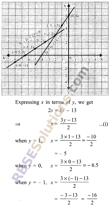 RBSE Solutions for Class 9 Maths Chapter 4 Linear Equations in Two Variables Ex 4.1 6