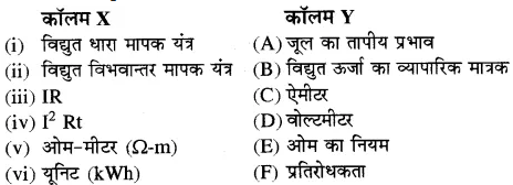 Rajasthan Board RBSE Class 10 Science Chapter 10 विद्युत धारा image - 42