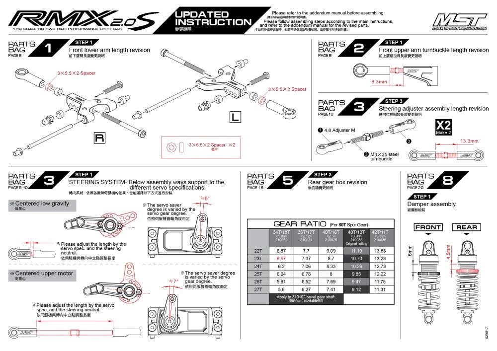 medium resolution of rmx 2 0s updated instruction