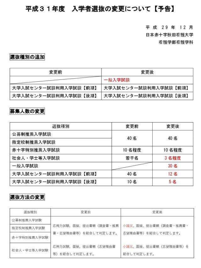 <看護学部看護学科>平成31年度入学者選抜の変更について(予告)1