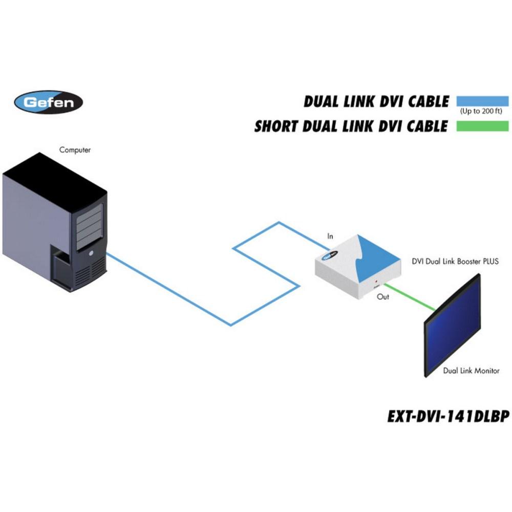 medium resolution of gefen dual link dvi booster plus