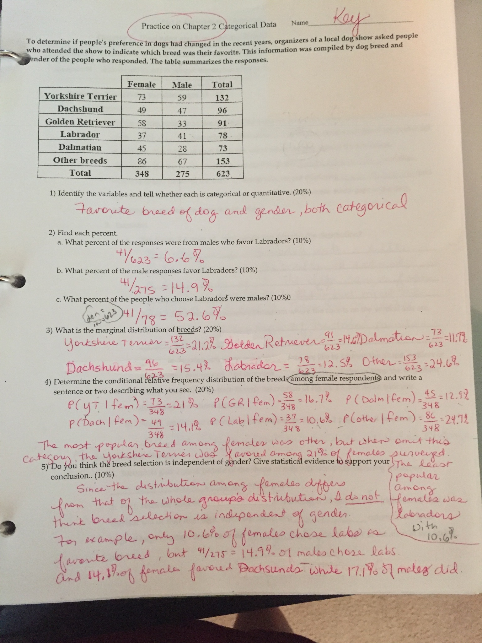 Ginn Nancy A P Statistics Notes And Assignments