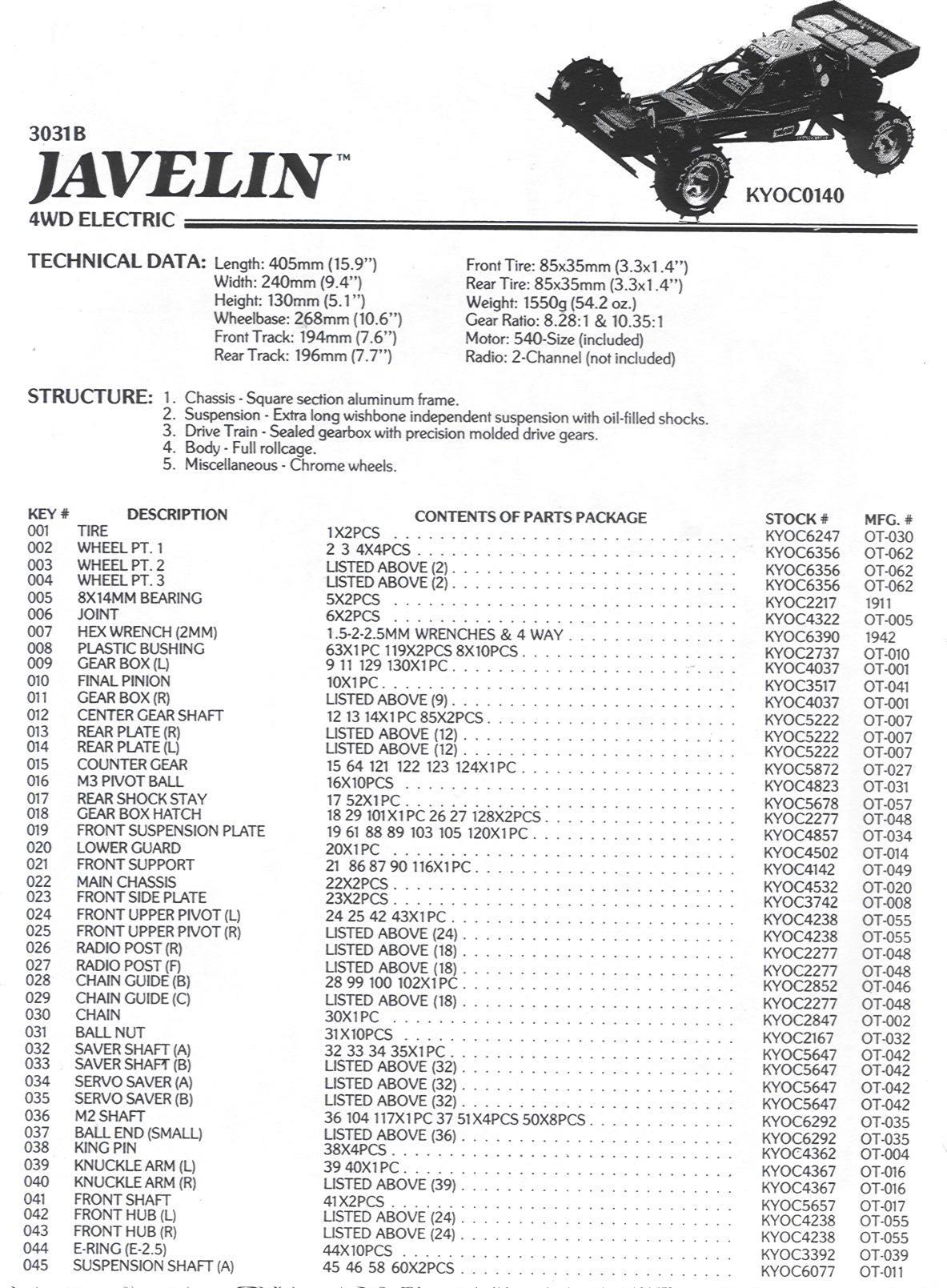 Kyosho Kyoc B Javelin 4wd Electric Page