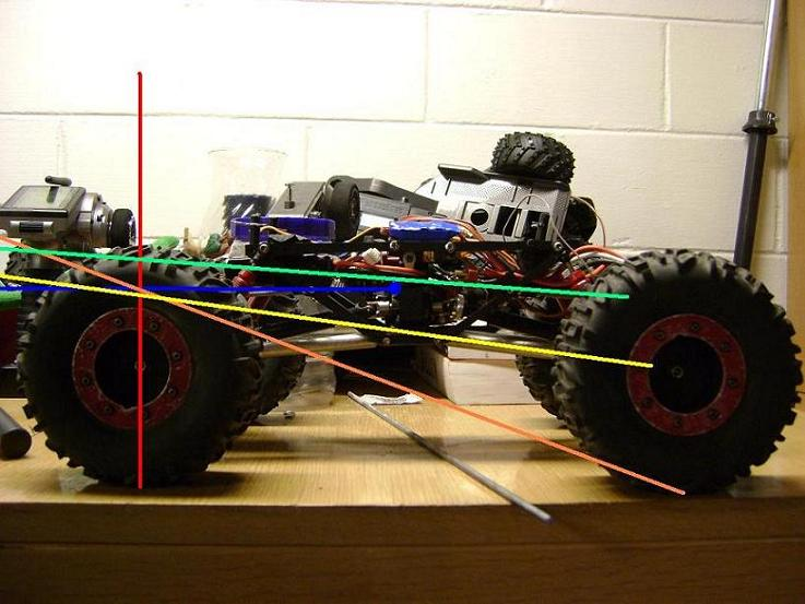 Anti Squat and Suspension Tech - Page 16 - RCCrawler