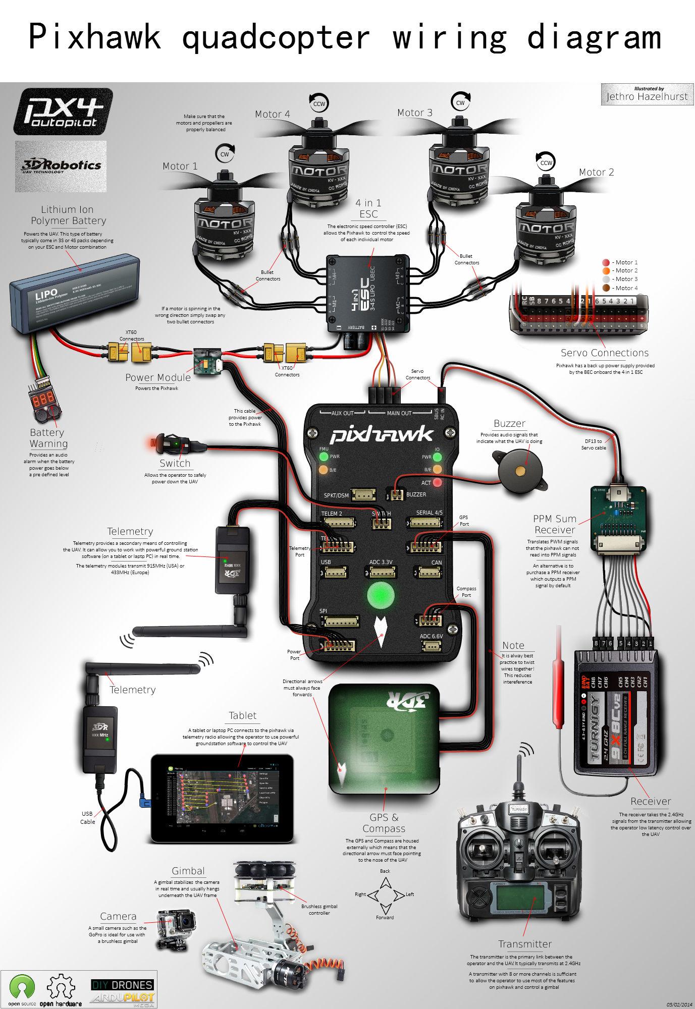 fpv quadcopter wiring diagram 94 integra stereo guide diy