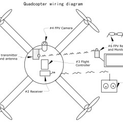 Quadcopter Schematic Diagram Fender Twisted Tele Pickup Wiring Guide - Rcdronegood.com