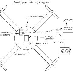 How To Draw A Circuit Diagram 2002 Mitsubishi Pajero Wiring Quadcopter Guide Rcdronegood