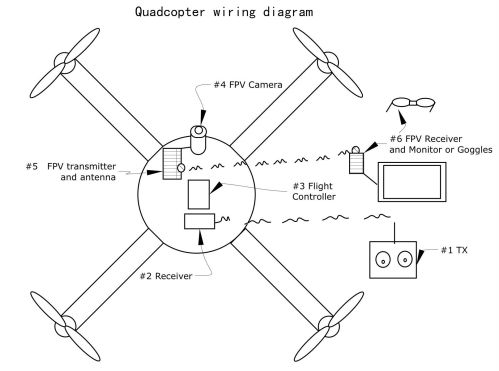 small resolution of fpv quadcopter wiring diagram